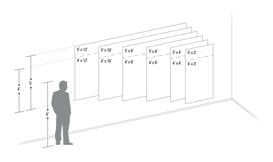 Standard Size Options Graph