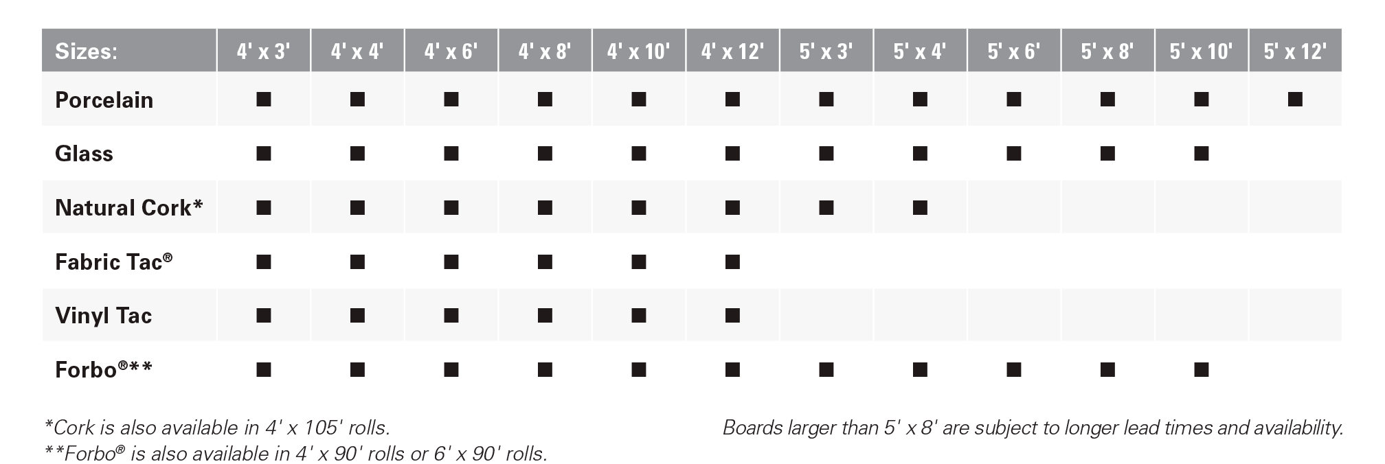 Standard Size Options Table